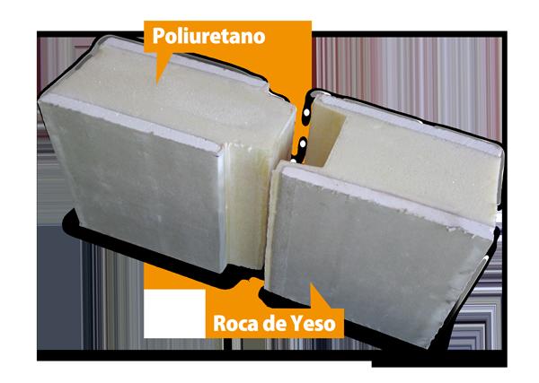 Panel s ndwich de poliuretano con placa de roca de yeso - Placas de sandwich ...